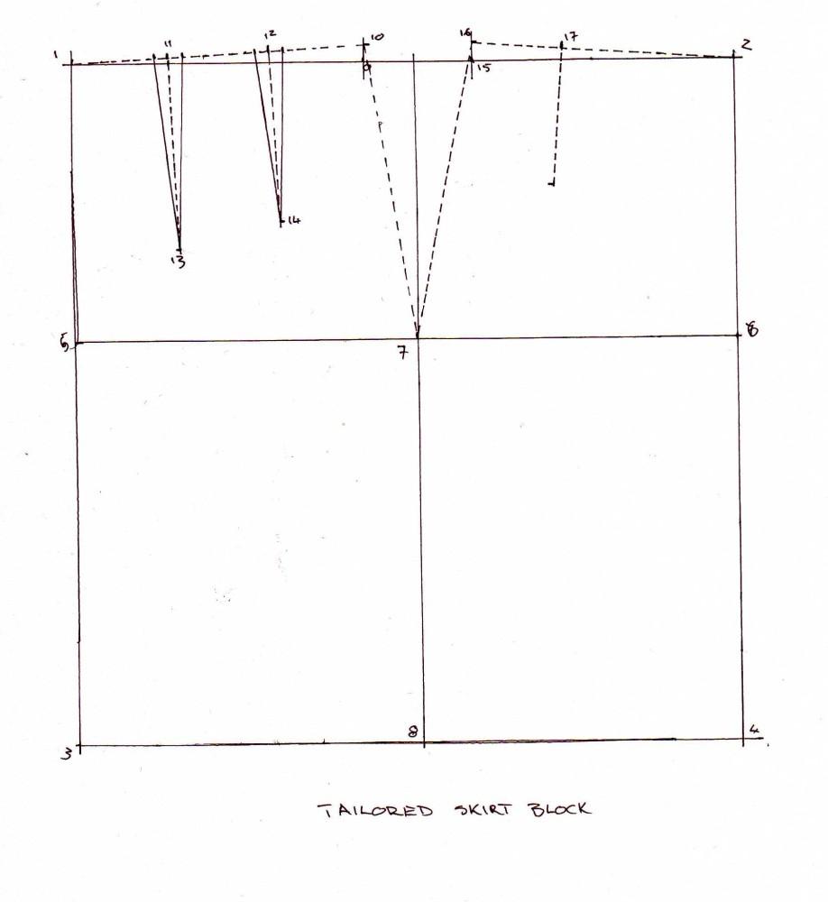 Drafting a Skirt Block (6/6)