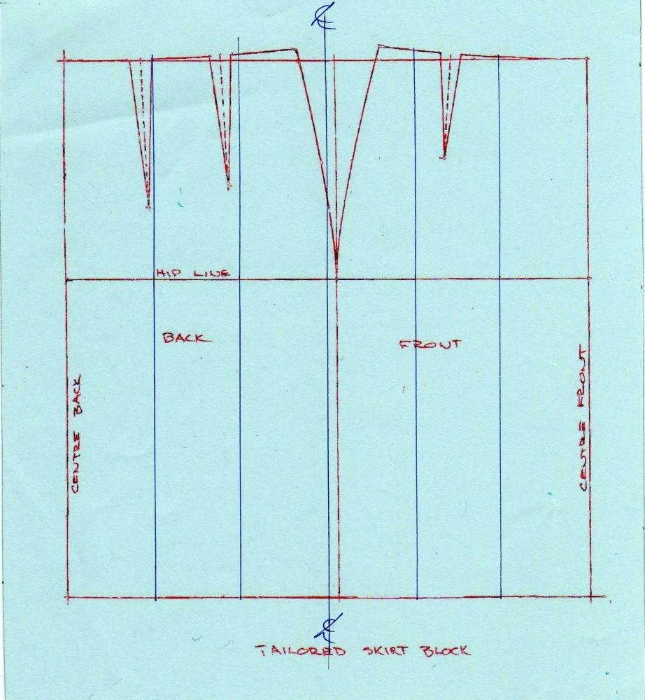 How to make a Skater Skirt (2/6)