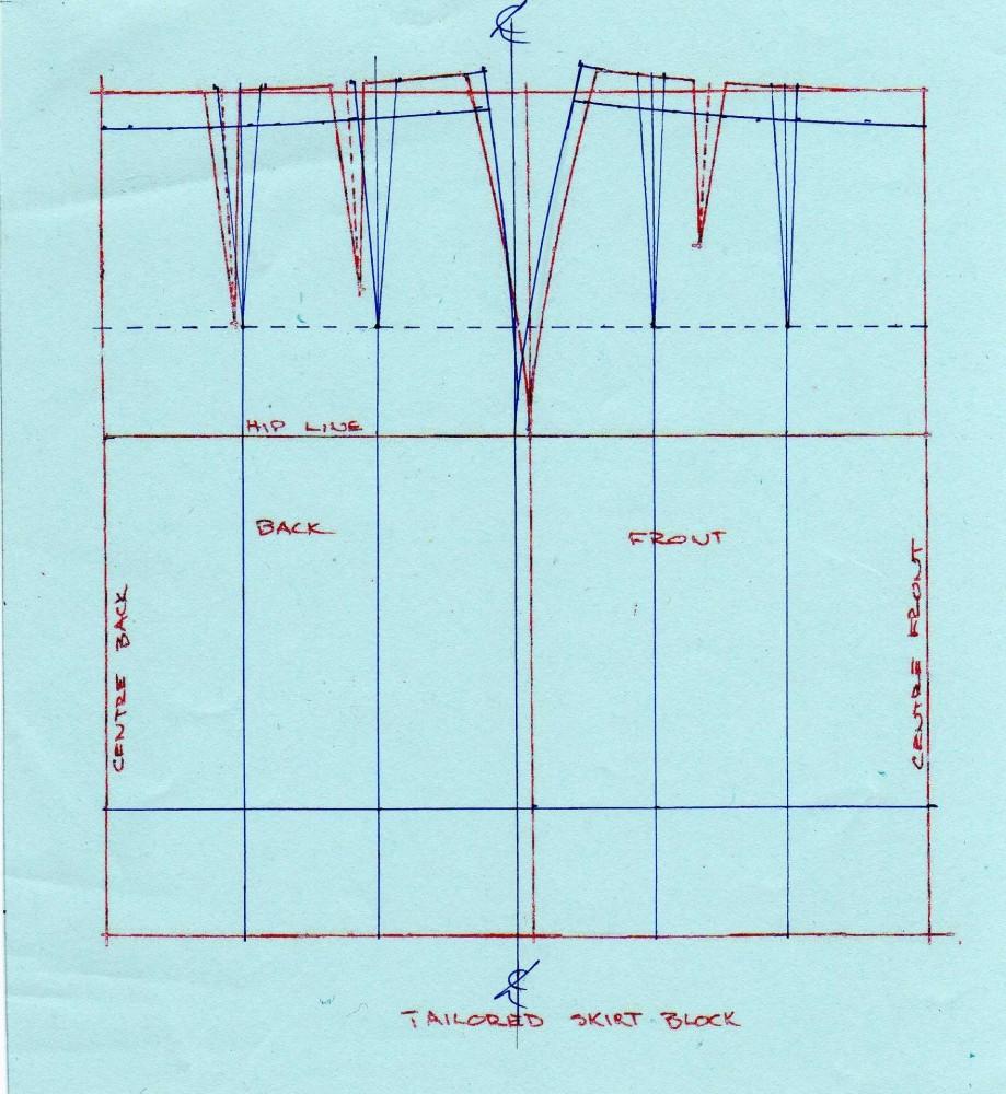 How to make a Skater Skirt (4/6)
